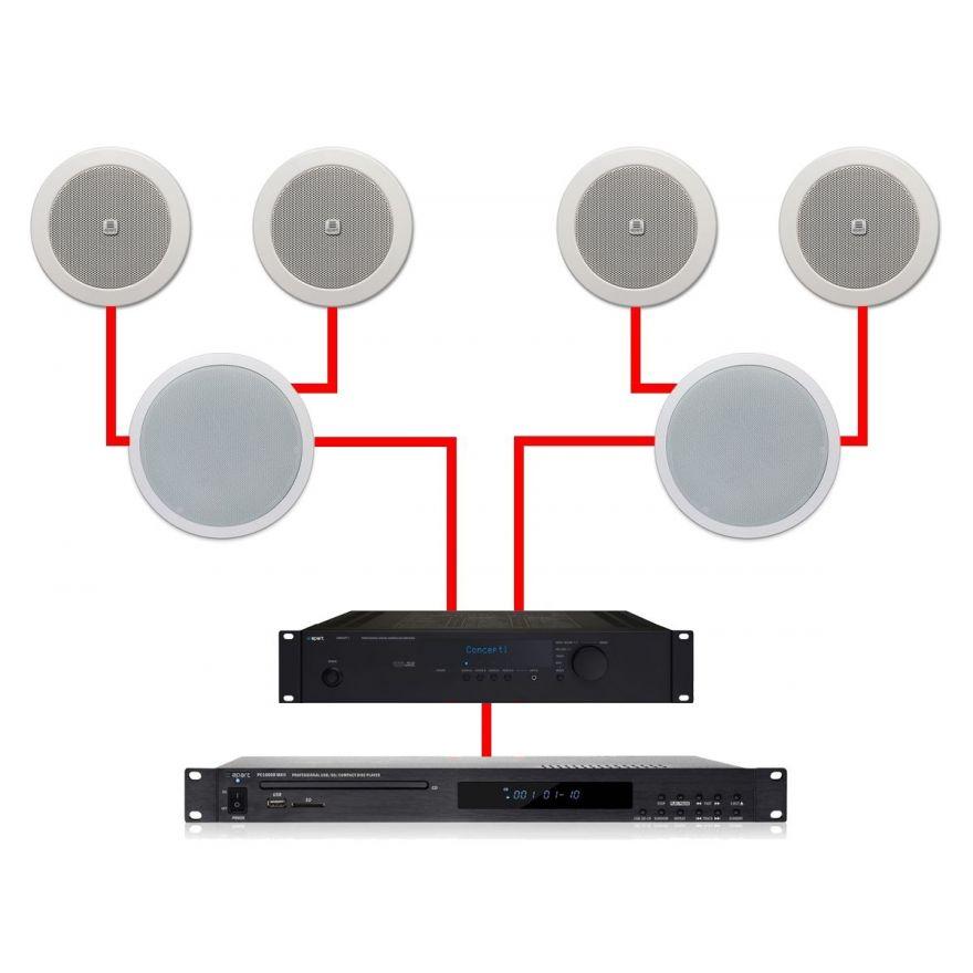 Apart impianto audio ad incasso 4 2 280w musical store 2005 - Impianto audio casa incasso ...