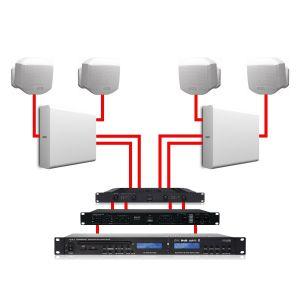 Apart Impianto Filodiffusione da Parete Bianco Dual Zone 360W