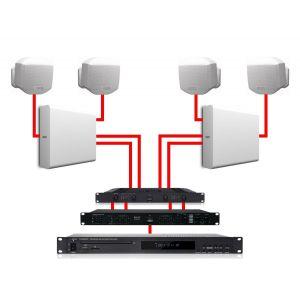 Apart Kit Filodiffusione da Parete Bianco Dual Zone 360W