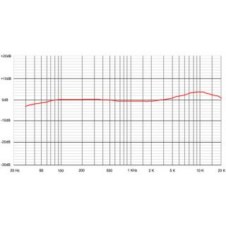 1-SONTRONICS STC10 - MICROF