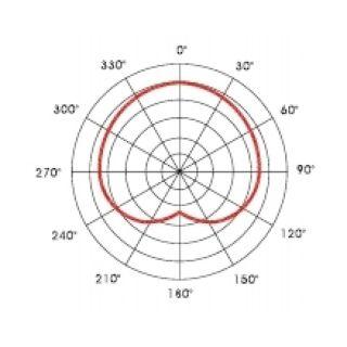 1-PROEL HCM10