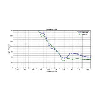 2-PROEL NEOS152P