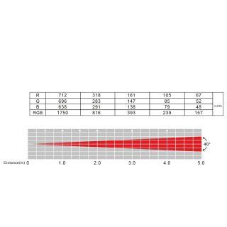 3-ADJ Ultra Kling Bar 18