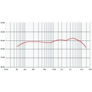 3-SONTRONICS STC80 - MICROF