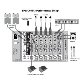 4-BEHRINGER EPS500MP3 Europ
