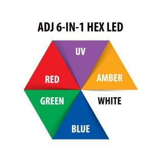 4-ADJ Ultra Hex Par3