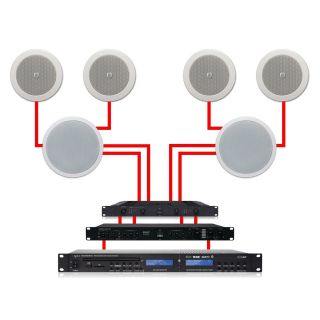 APART Impianto Audio ad Incasso Dual Zone 280W