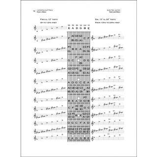 2 Lizard Ricordi Chitarra Elettrica Rock e Blues Vol. 1-2