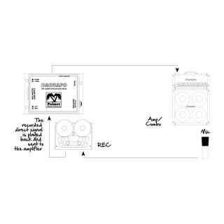 Palmer MI DACCAPO - Re-Amplification Box04
