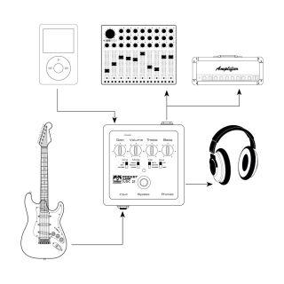 Palmer MI Pocket Amp MKII - Preamp per Elettrica06