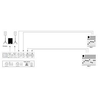 3 Palmer Pro PMBLA - Sommatore di Linea a 2 Canali attivi