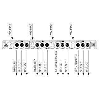 2 Palmer Pro PRMMS - Splitter Microfonico a 4 Canali