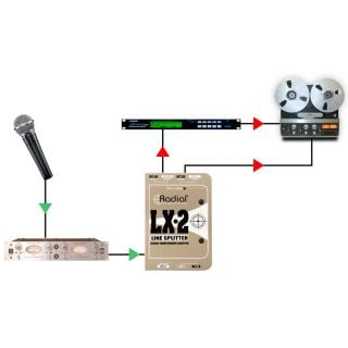 Radial LX2 - Splitter Line-Level ed Attenuatore Passivo05