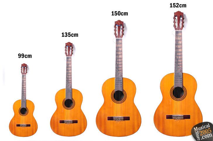 Misure chitarre classiche