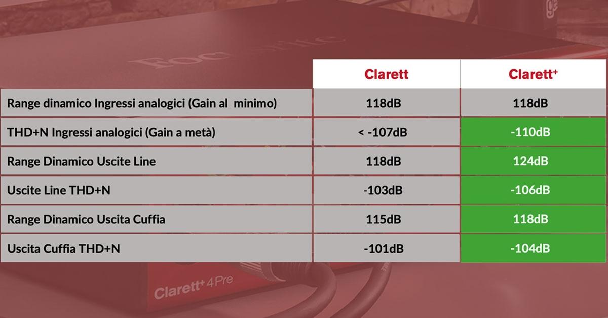 clarett plus clarett+