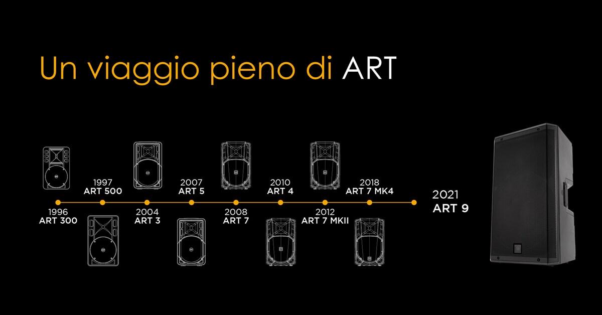 RCF ART 9 UN VIAGGIO PIENO DI RCF ART