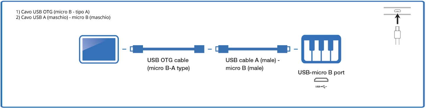 DEVICE ANDROID - Usb tipo b