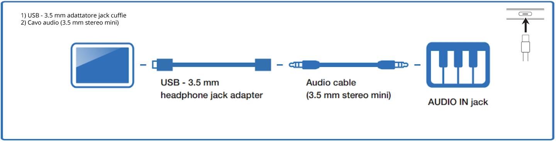 I-PAD/ANDROID (porta USB tipo C)